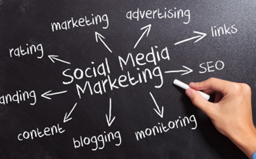 marketing via social media